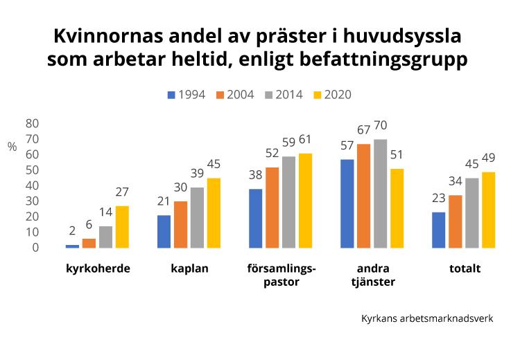 sextjejer i högfors söker sex kontakt kvinnor i finland söker män